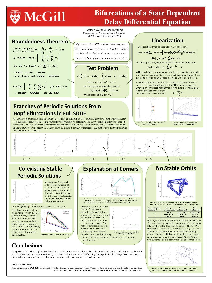 Undergraduate Student Research Projects